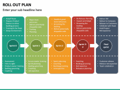 Roll Out Plan PPT Slide 13