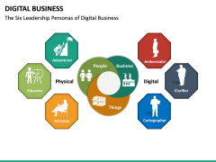 Digital Business PPT slide 28