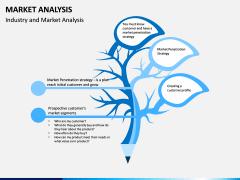 Market Analysis PPT Slide 15