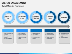 Digital Engagement PPT Slide 5