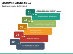 Customer Service Skills PPT Slide 19