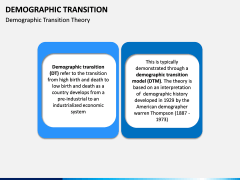 Demographic Transition PPT Slide 7