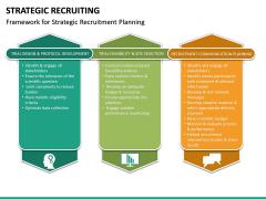 Strategic Recruiting PPT Slide 16