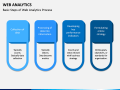 Web Analytics PPT Slide 10