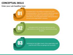 Conceptual Skills PPT Slide 14