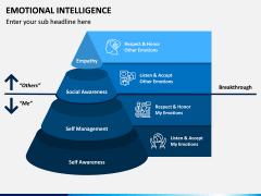 Emotional Intelligence PPT Slide 7