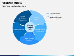 Feedback Model PPT Slide 3
