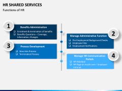 HR Shared Services PPT Slide 4