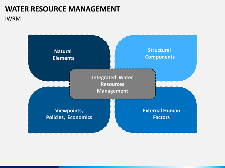 Water Resource Management Powerpoint Template