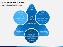 Lean Manufacturing PPT Slide 2