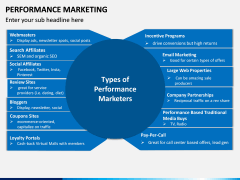 Performance Marketing PPT slide 13