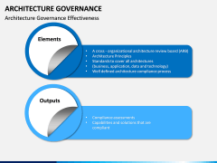 Architecture Governance PPT slide 3