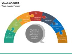 Value Analysis PPT Slide 19