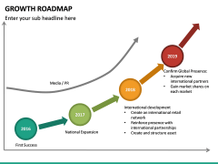 Growth Roadmap PPT Slide 24