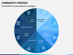 Commodity Strategy PPT Slide 8