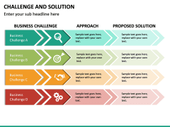 Challenge and Solution PPT Slide 15