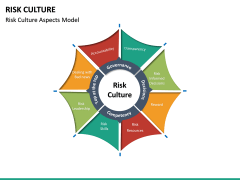 Risk Culture PPT Slide 24