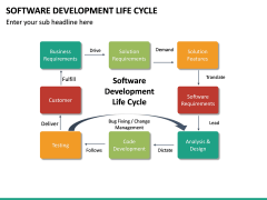Software Development Lifecycle PPT Slide 24