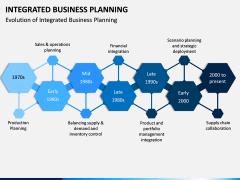 Integrated Business Planning PPT Slide 11