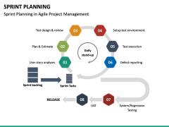Sprint Planning PPT Slide 28