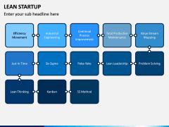 Lean Startup PPT Slide 4