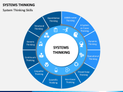 Systems Thinking PPT Slide 2