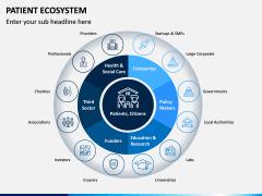 Patient Ecosystem PPT Slide 1