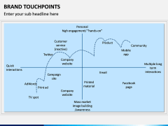 Brand Touchpoints PPT Slide 1