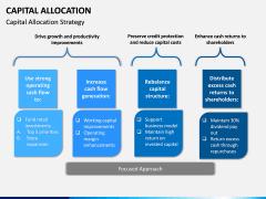 Capital Allocation PPT Slide 11