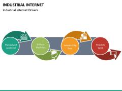 Industrial Internet PPT Slide 18