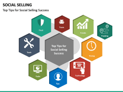 Social Selling PPT Slide 28
