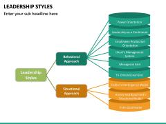 Leadership Styles PPT Slide 26