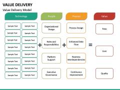 Value Delivery PPT Slide 25