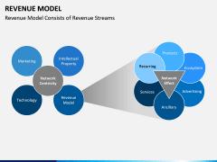 Revenue Model PPT Slide 15