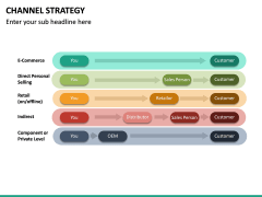Channel Strategy PPT Slide 26
