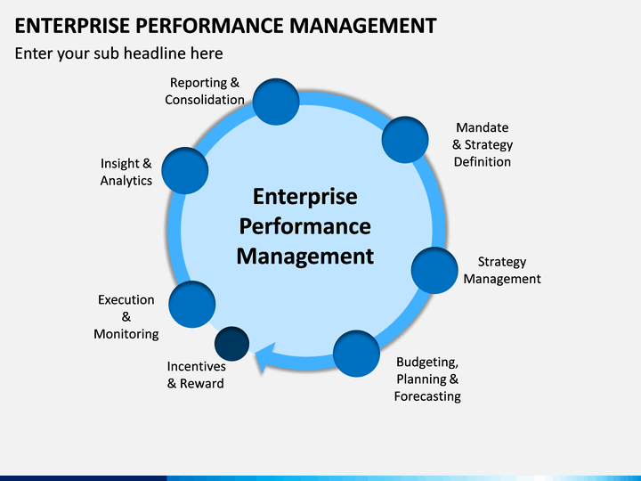Enterprise Performance Management Powerpoint Template