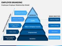 Employer Branding PPT Slide 4