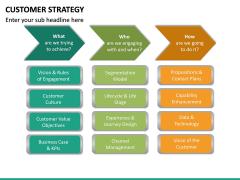 Customer Strategy PPT Slide 21