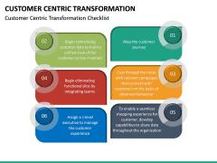 Customer Centric Transformation PPT Slide 13