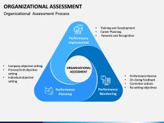 Organizational Assessment PPT Slide 1