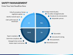 Safety management PPT slide 7