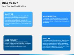 Build vs buy PPT slide 9
