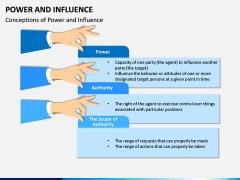 Power and Influence PPT Slide 1