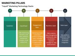 Marketing Pillars PPT Slide 19