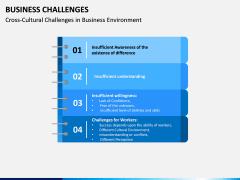 Business Challenges PPT Slide 15