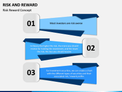 Risk and Reward PPT Slide 3