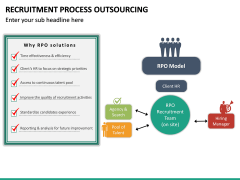 Recruitment Process Outsourcing PPT Slide 27