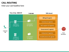 Call Routing PPT Slide 16
