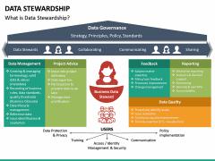 Data Stewardship PPT Slide 13