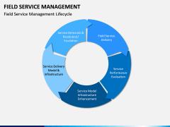 Field Service Management PPT Slide 4